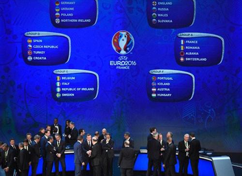 VCK Euro 2016: Chủ nhà Pháp dễ thở