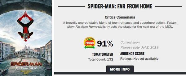 Người nhện xa nhà: Kết thúc hoàn hảo cho phase 3 của vũ trụ Marvel