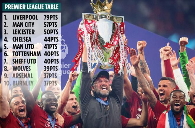 Lối đi nào cho Premier League giữa thời buổi dịch bệnh nhiễu nhương