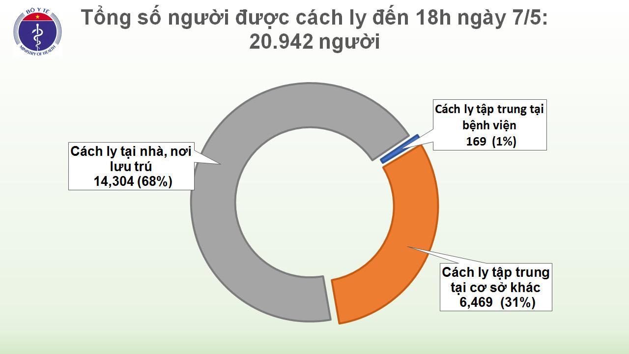 Việt Nam ghi nhận 17 ca mắc Covid-19 mới, được cách ly ngay khi nhập cảnh