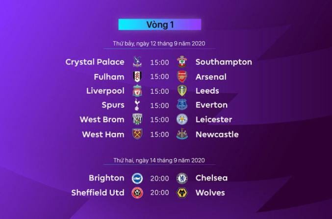 Công bố chính thức lịch thi đấu vòng 1 Ngoại hạng Anh 2020/2021