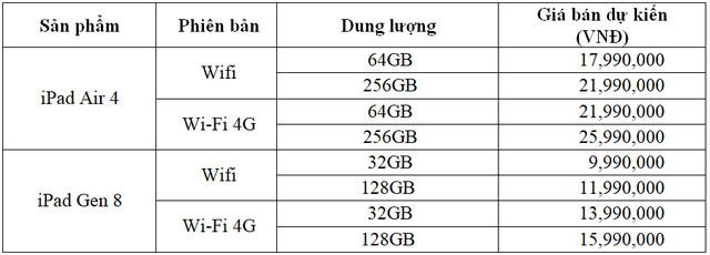 Giá bán chi tiết iPad và Apple Watch 2020 tại Việt Nam