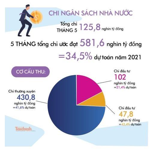 chi-ngan-sach-nha-nuoc.jpg