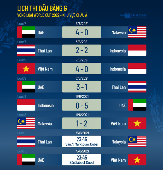 HLV Park bị cấm chỉ đạo trận UAE - 2