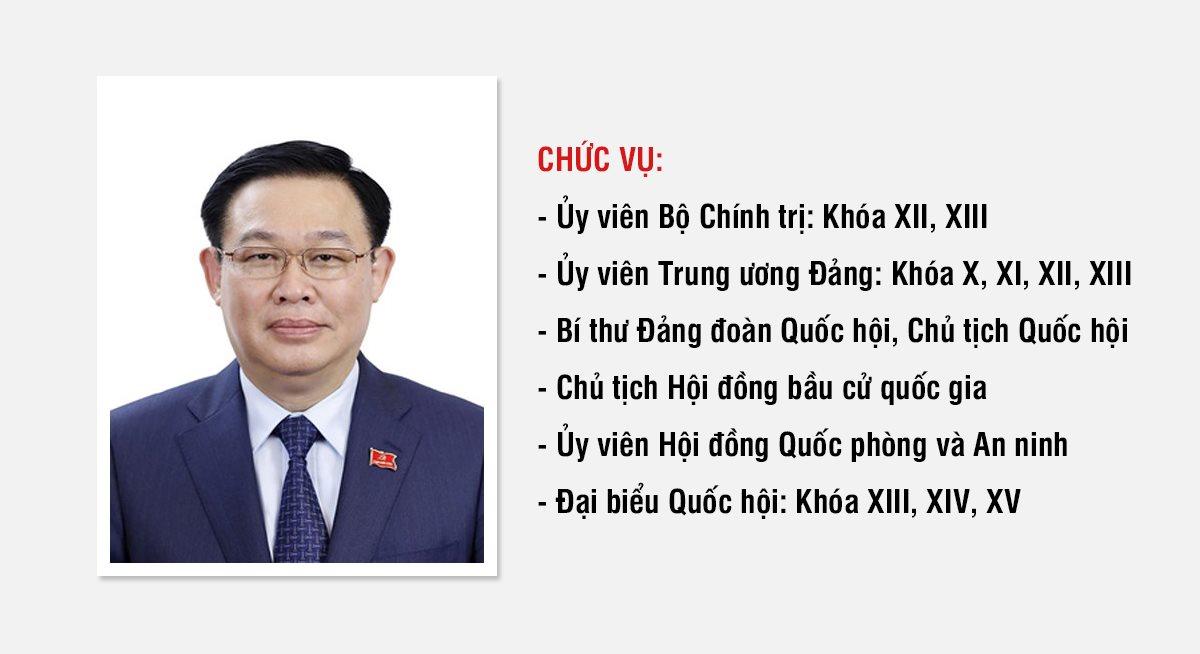 chu-tich-qh-vuongdinhhue1111-2-.png