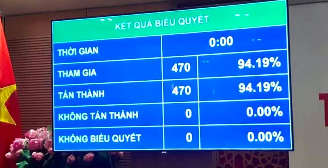quoc-hoi-chinh-thuc-phe-chuan-6-thanh-vien-hoi-dong-bau-cu-quoc-gia1.jpg