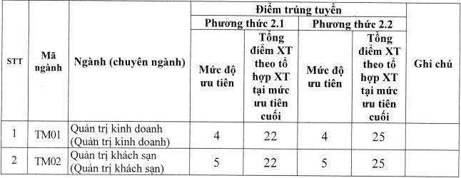 dai-hoc-thuong-mai-1.png