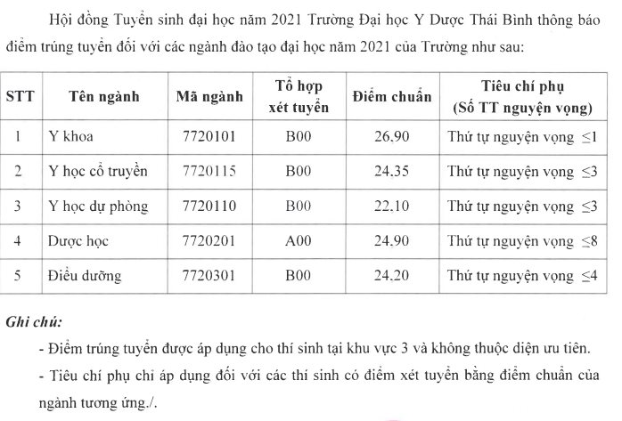 y-duoc-thai-binh.png