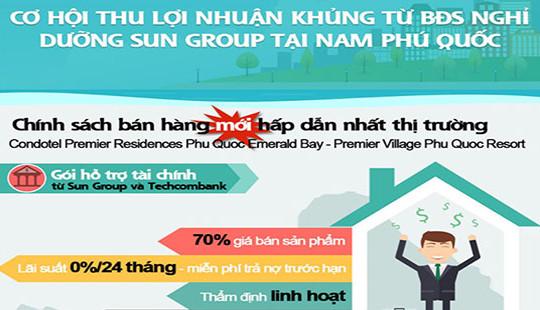 Hỗ trợ tài chính khủng khi đầu tư vào BĐS nghỉ dưỡng Nam Phú Quốc