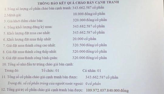 Bán hết hơn 343 triệu CP Sabeco,  nhà nước dự kiến thu về 110 nghìn tỷ đồng