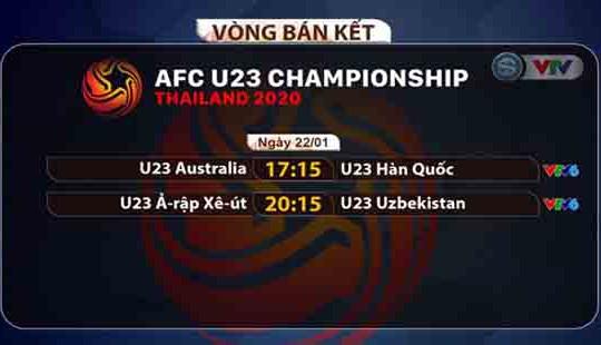 Chung kết U23 châu Á 2020: Hai đại diện ưu tú được gọi tên