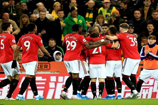 Manchester United thông báo khoản nợ kỷ lục