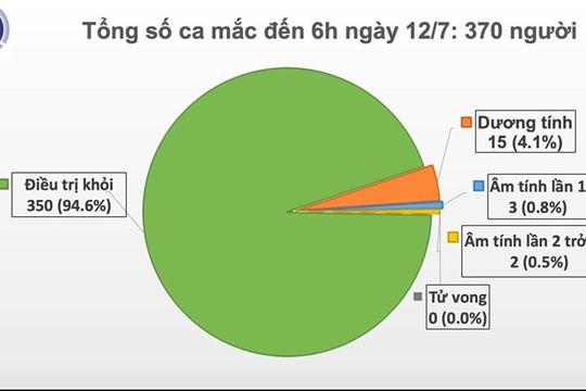 Phi công người Anh đã hồi hương, Việt Nam 88 ngày không có ca lây nhiễm cộng đồng
