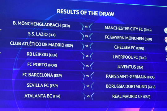 Vòng 1/8 Champions League 2020-2021: Barca đối đầu PSG