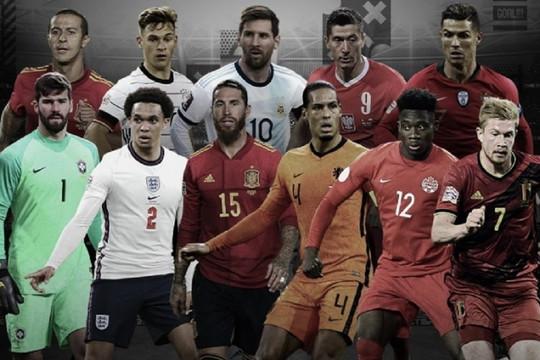 Đội hình tiêu biểu FIFA The Best 2020: Buồn của Neymar