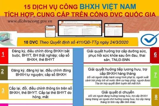 15 DVC được BHXH Việt Nam tích hợp, cung cấp trên Cổng DVC Quốc gia