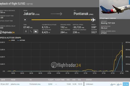 Máy bay được cho là chở 62 người của hãng hàng không Indonesia mất tích