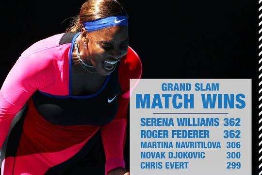 Australian Open 2021: Serena Williams tiến vào bán kết