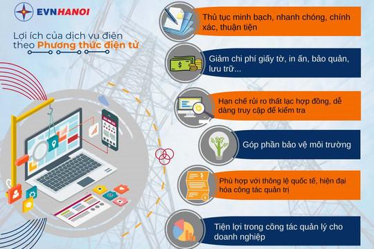 Tổng Công ty Điện lực thành phố Hà Nội đã triển khai ký lại hợp đồng mua bán điện sinh hoạt theo phương thức điện tử