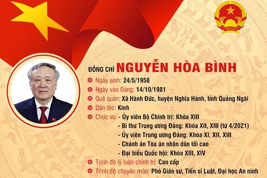 Trọng tâm chương trình hành động của ứng cử viên ĐBQH khóa XV Nguyễn Hòa Bình