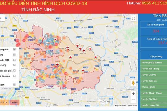 Bắc Ninh: Cập thông tin dịch tễ Covid-19 trên bản đồ điện tử
