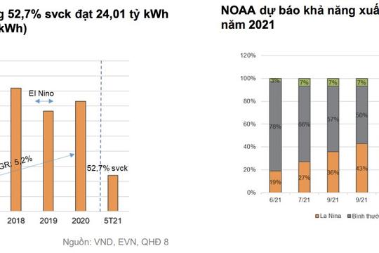 Nhiều thách thức đặt ra với năng lượng tái tạo