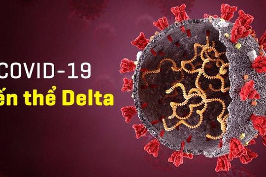 Biến thể Delta có thể đẩy ngưỡng miễn dịch cộng đồng lên đến 90%
