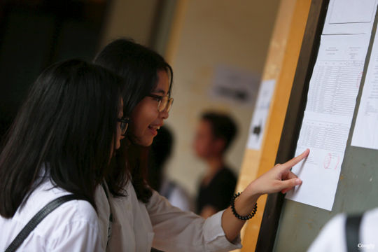 ĐH Công nghệ Sài Gòn và  ĐH Tài chính – Maketing công bố điểm sàn