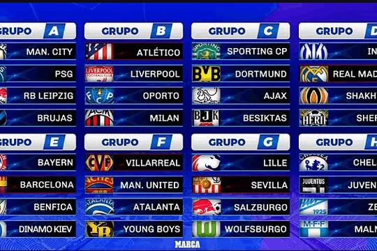 Kết quả bốc thăm chia bảng Cúp C1:  Man City đụng độ PSG