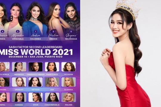 Hoa hậu Đỗ Thị Hà tiếp tục được dự đoán lọt top 13 trước thềm Miss World 2021