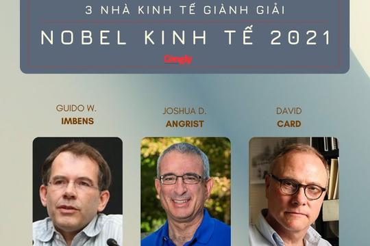 Infographic: 3 nhà kinh tế học đoạt giải Nobel Kinh tế 2021